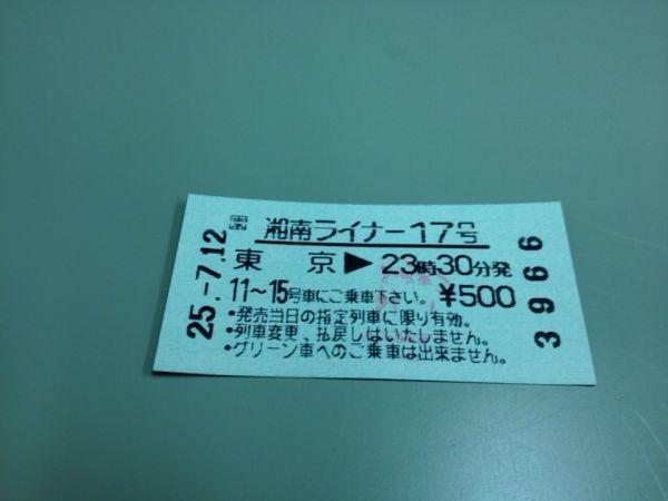 湘南ライナーと湘南新宿ラインの違い